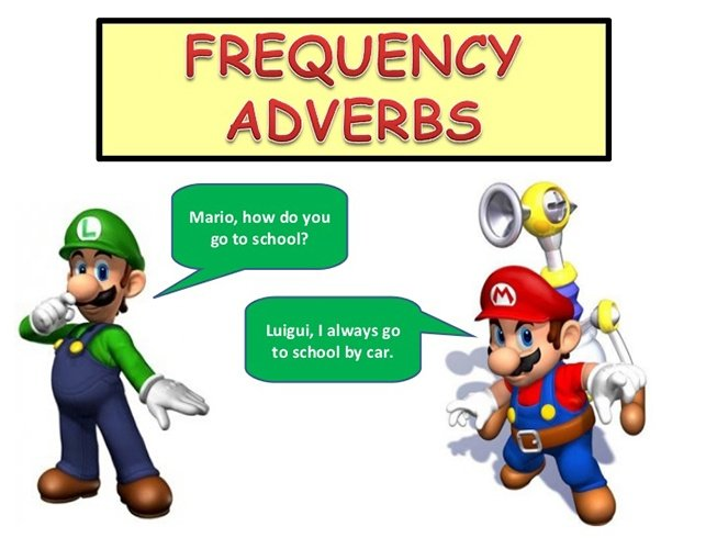 Adverbs_of_frequency